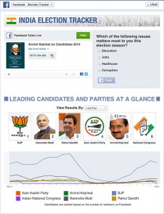 Facebook Launches India Election Tracker